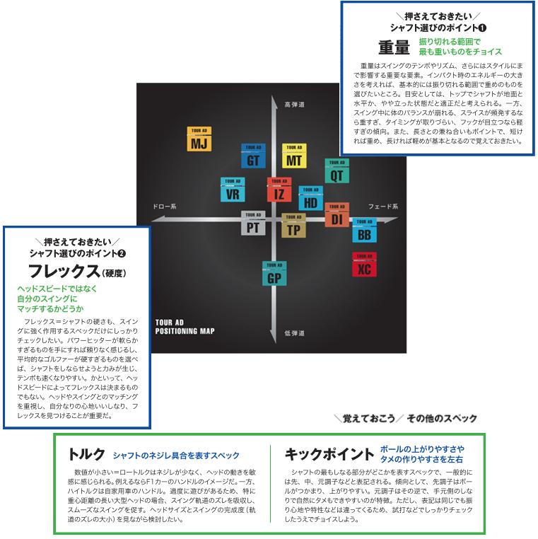 Graphite Design Catalog